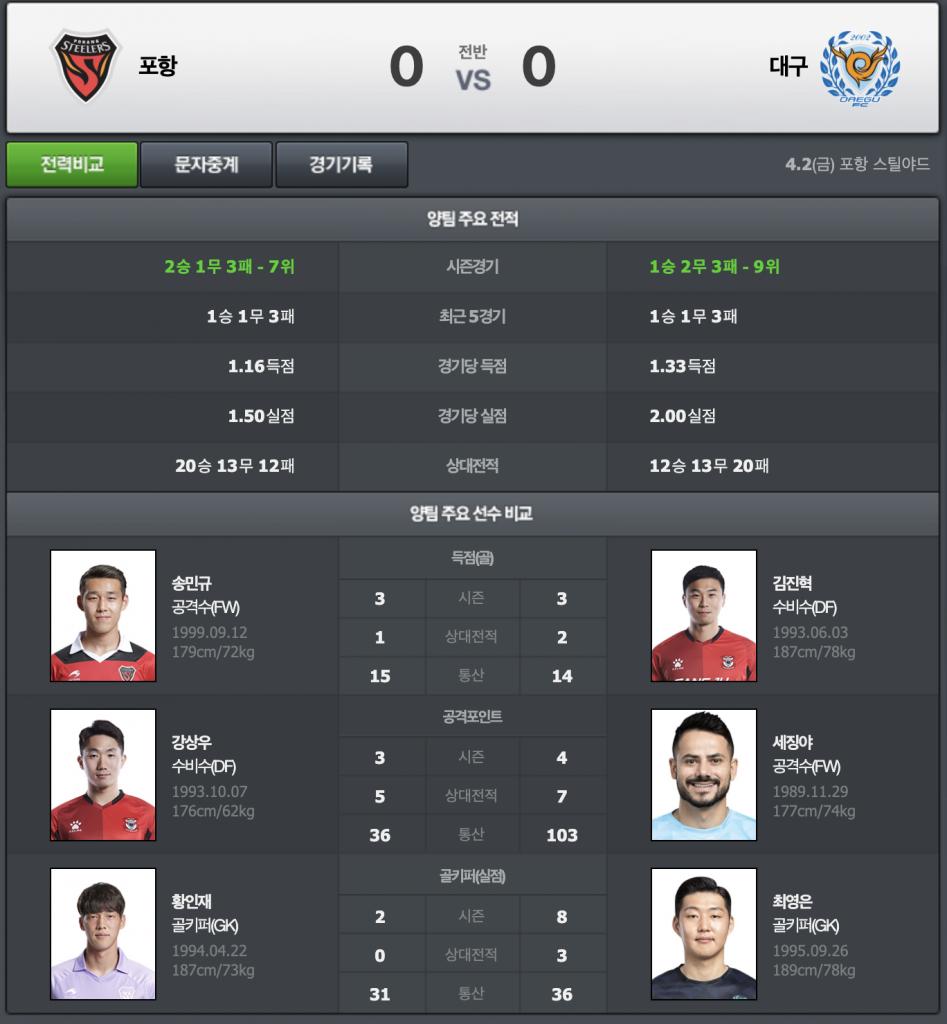 k리그 포항 vs 대구 경기 분석, k리그 한국 축구 해외사이트 배당비교 해외사이트 배당