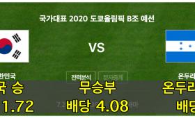 한국 vs 온두라스 해외사이트 배당 단폴 안전한 놀이터